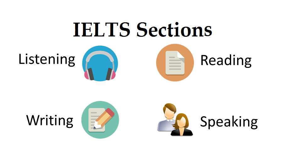 IELTS test exam